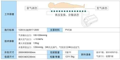 鱼跃防褥疮床垫(方格)价格/报价/行情/评测及参数