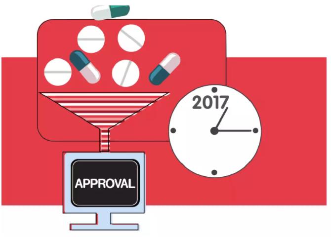 2017重磅的12个新药!