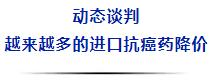 """原研药在华""""专利悬崖""""已到 多款进口药大降价!"""